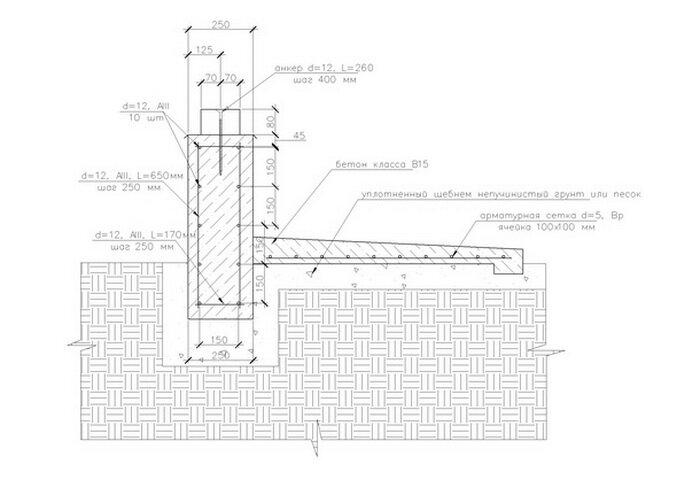 1-1 этап строительства дома