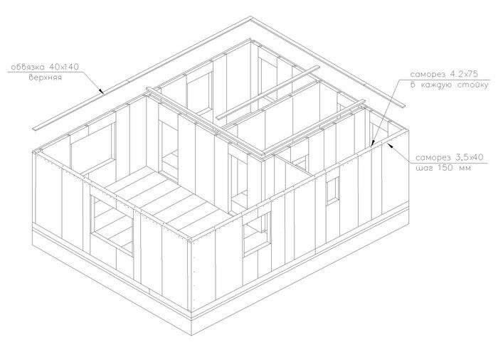 9 этап строительства дома.