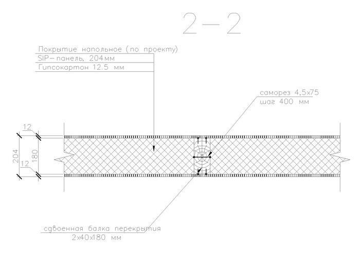 11-1 этап строительства дома