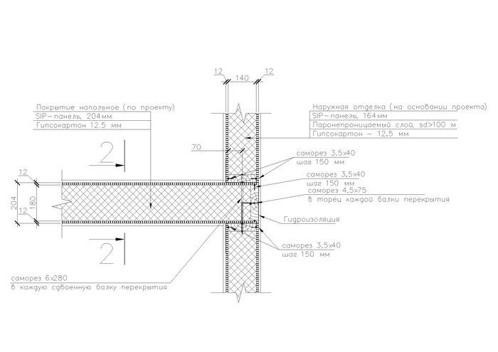 11-2 этап строительства дома.