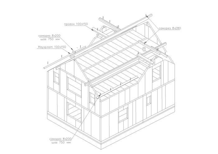 12 этап строительства дома.