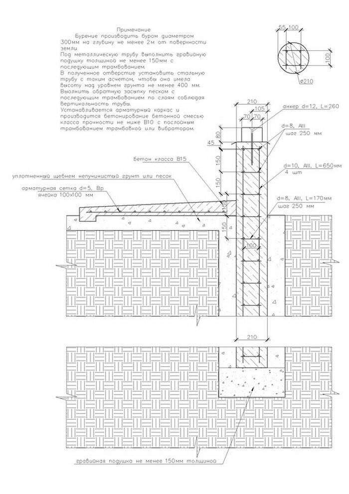 1-2 этап строительства дома