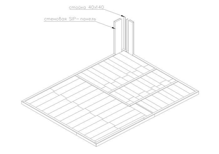 7-1 этап строительства дома.